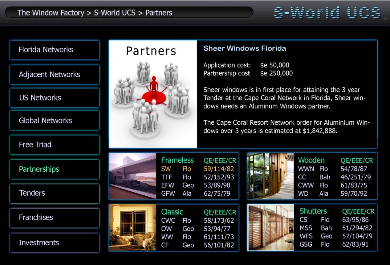 S-World-UCS-Partner