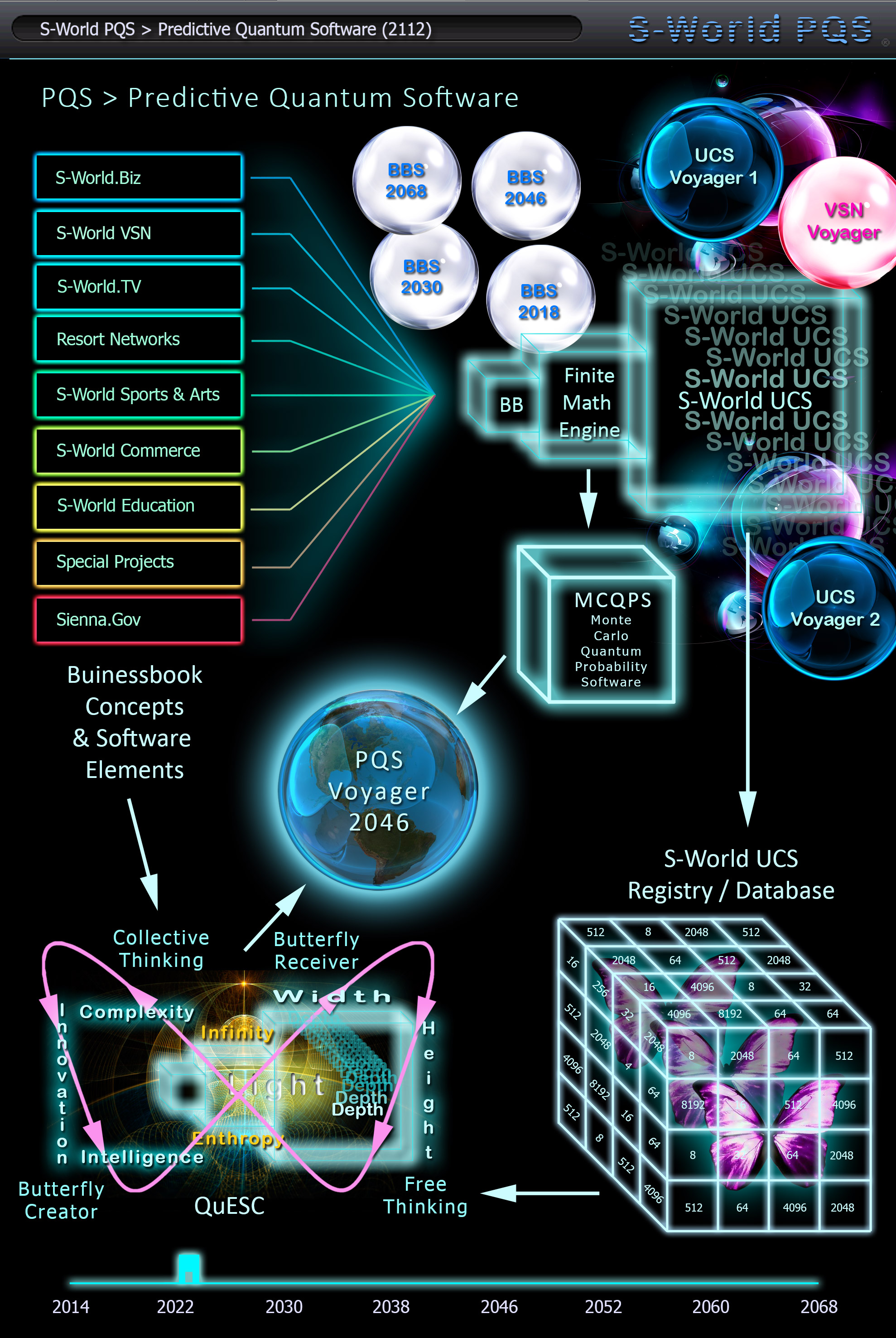 PQS---Predictive-Quantum-Software-2012