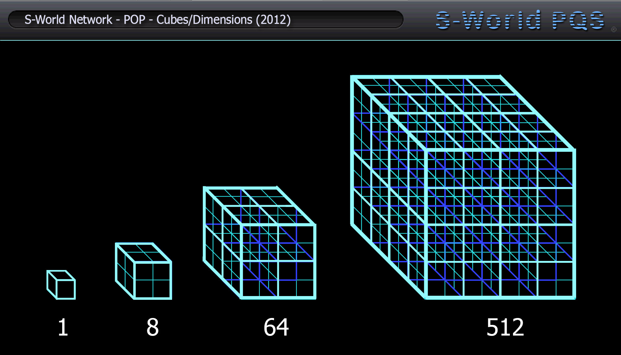 S-World Network - POP - Cubes/Dimensions (2012)