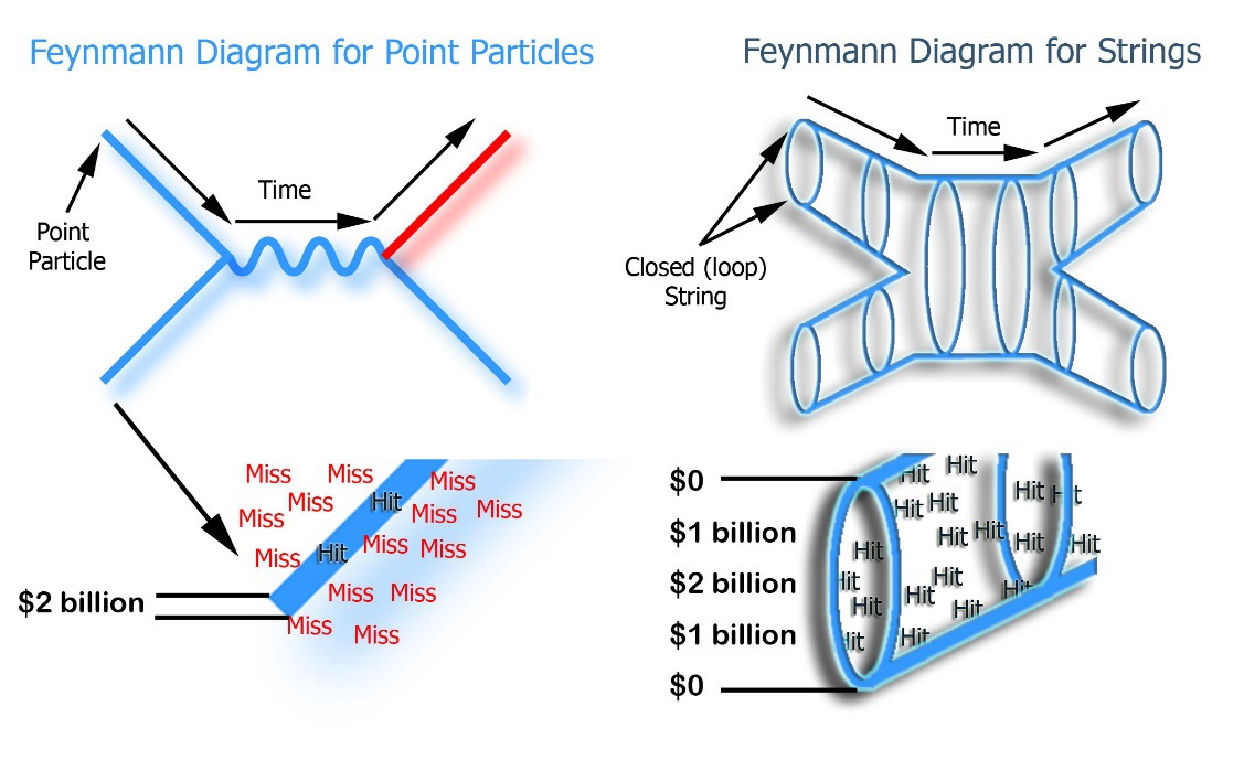 feynmann-diagram