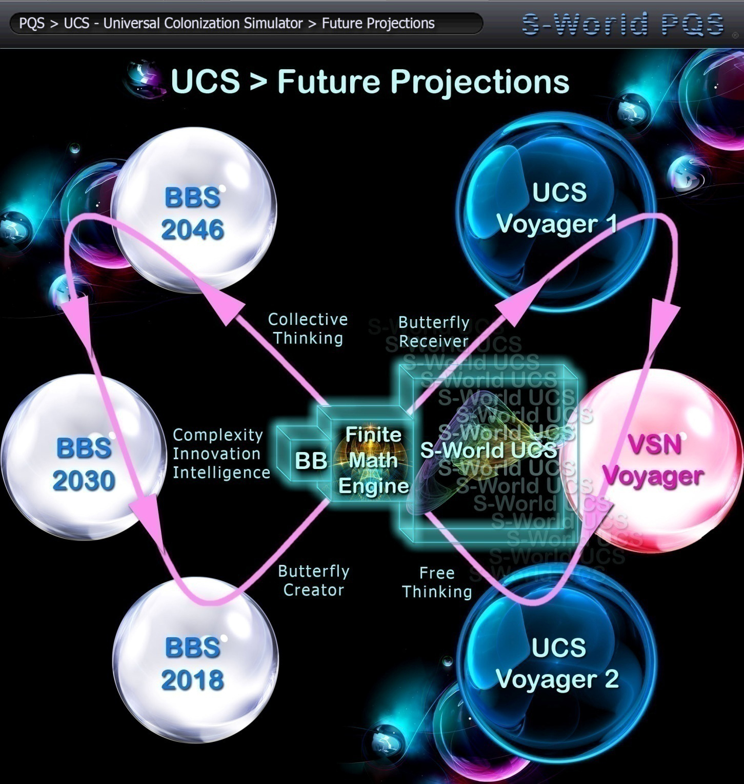 future_projections1