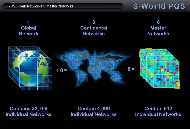 pqs-masternetwork