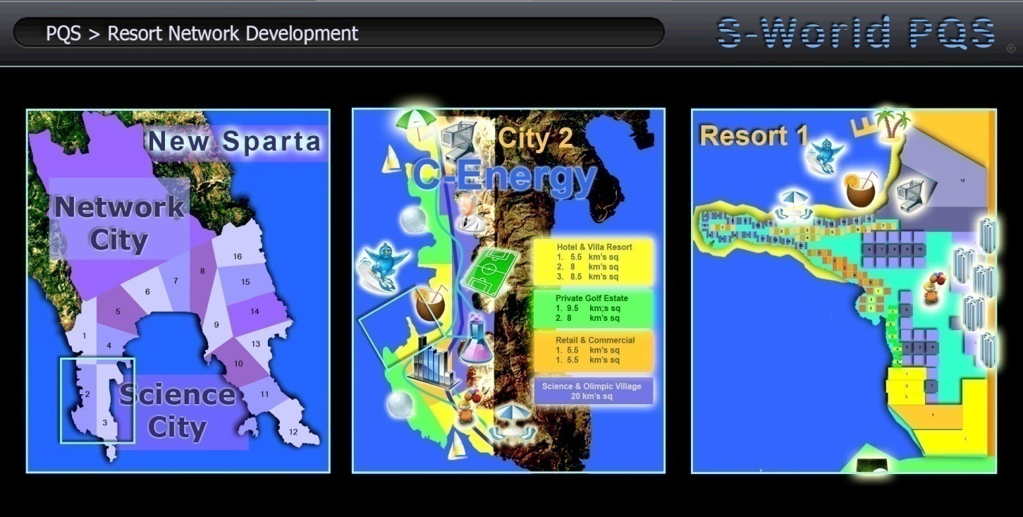 pqs-resort-network-development