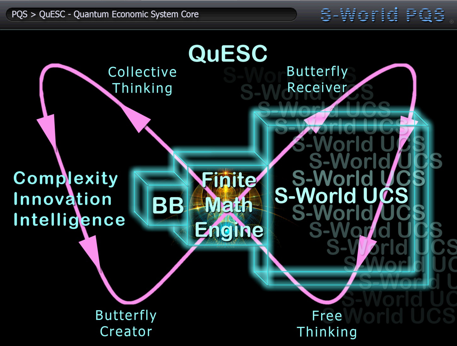 quantum-economics-system-core