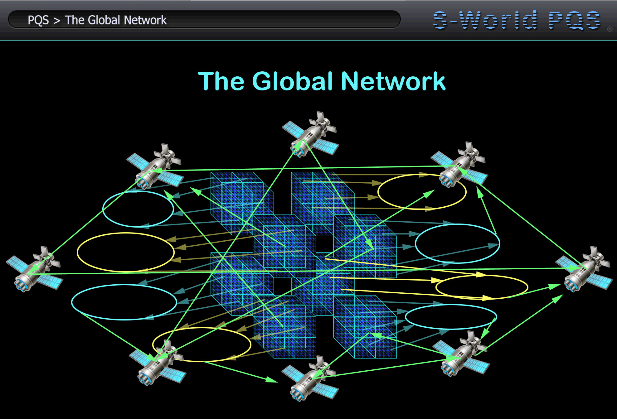 the-global-network
