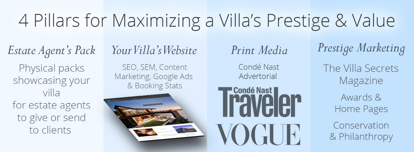 4 Pillars for maximizing a villas prestige and value