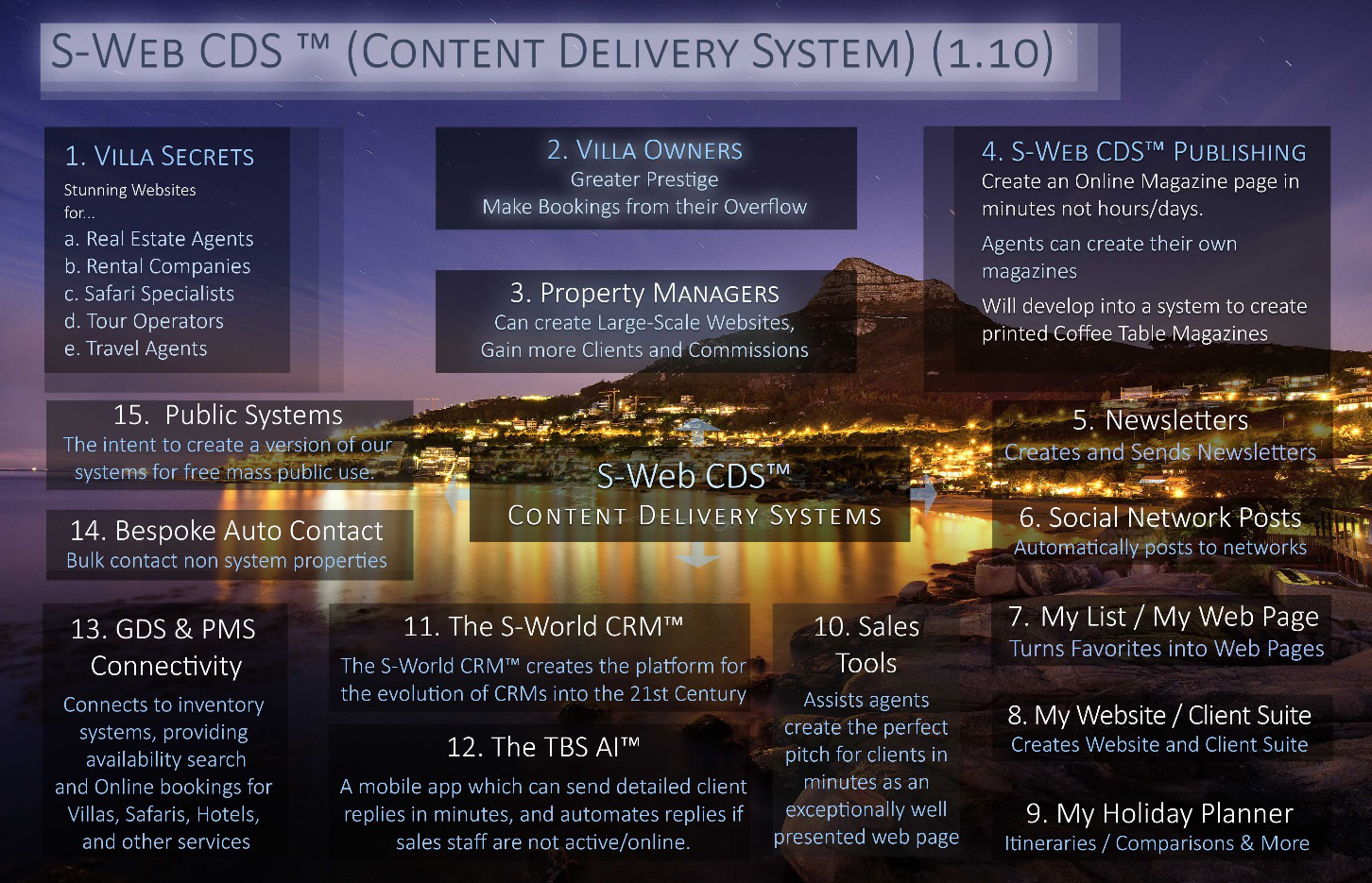 S-WEB-CDS (Content-Delivery-System)