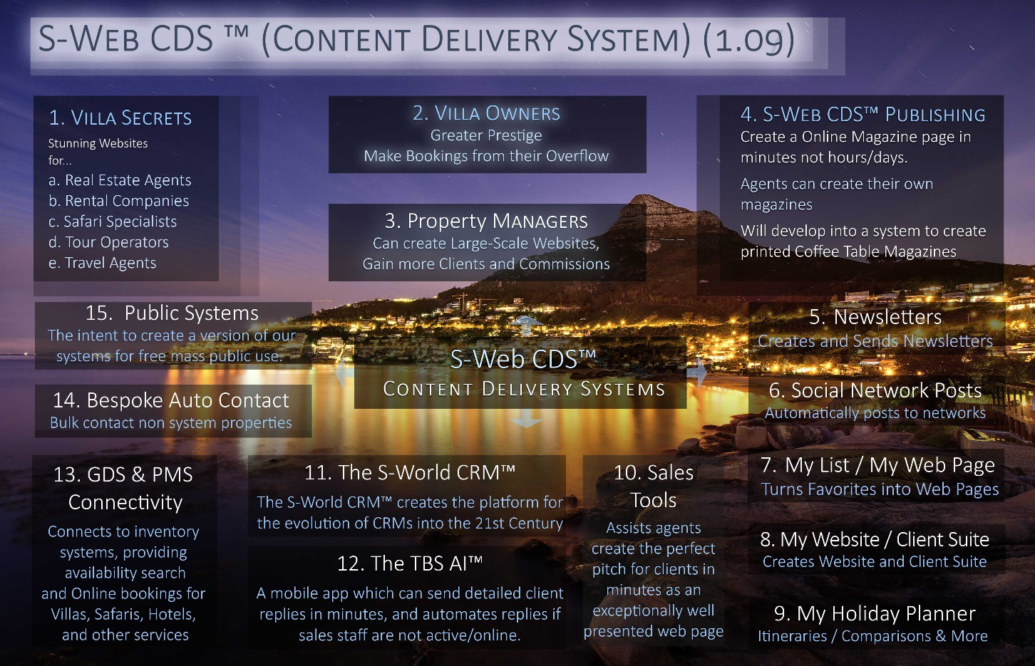 S-Web CDS-Content Delivery System