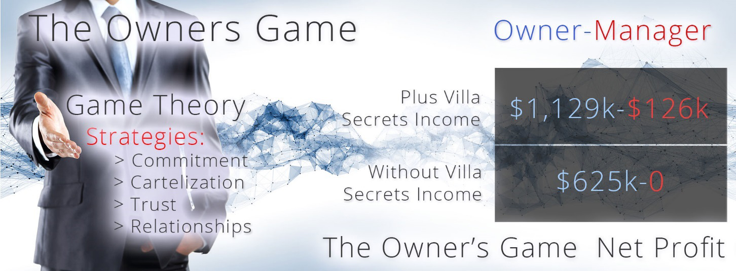 The Owners Game
