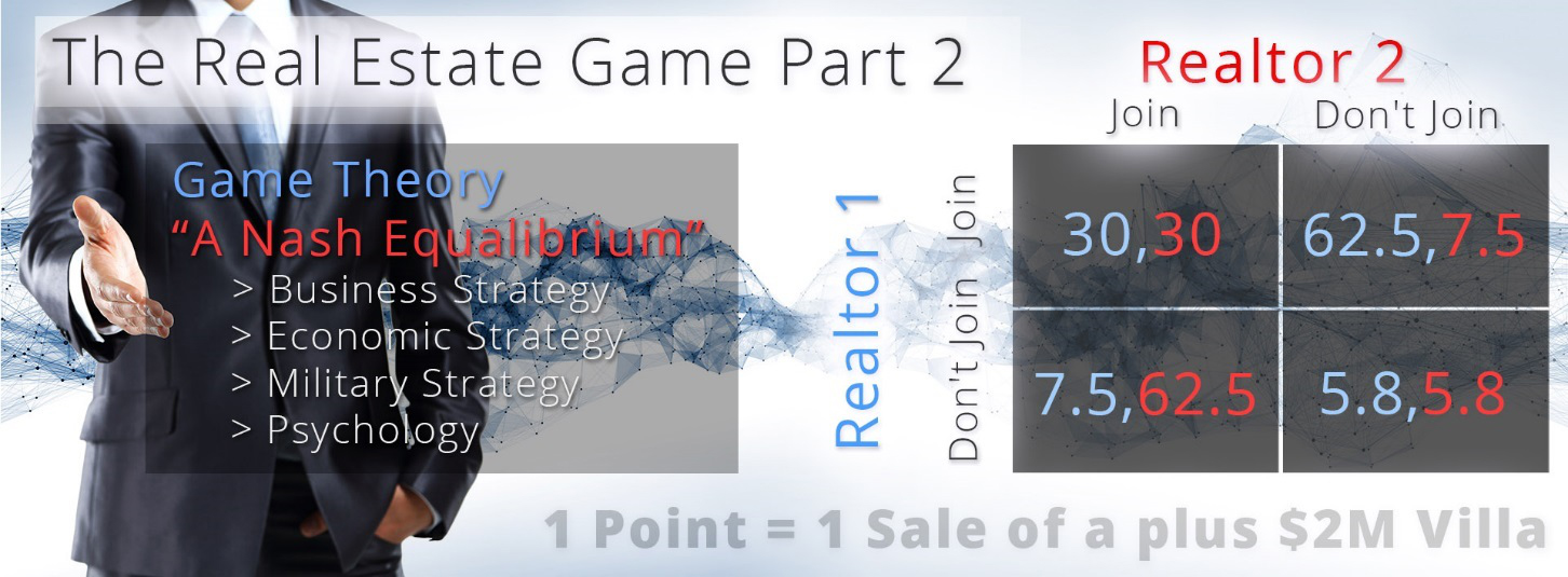 The Real Estate Game Part2