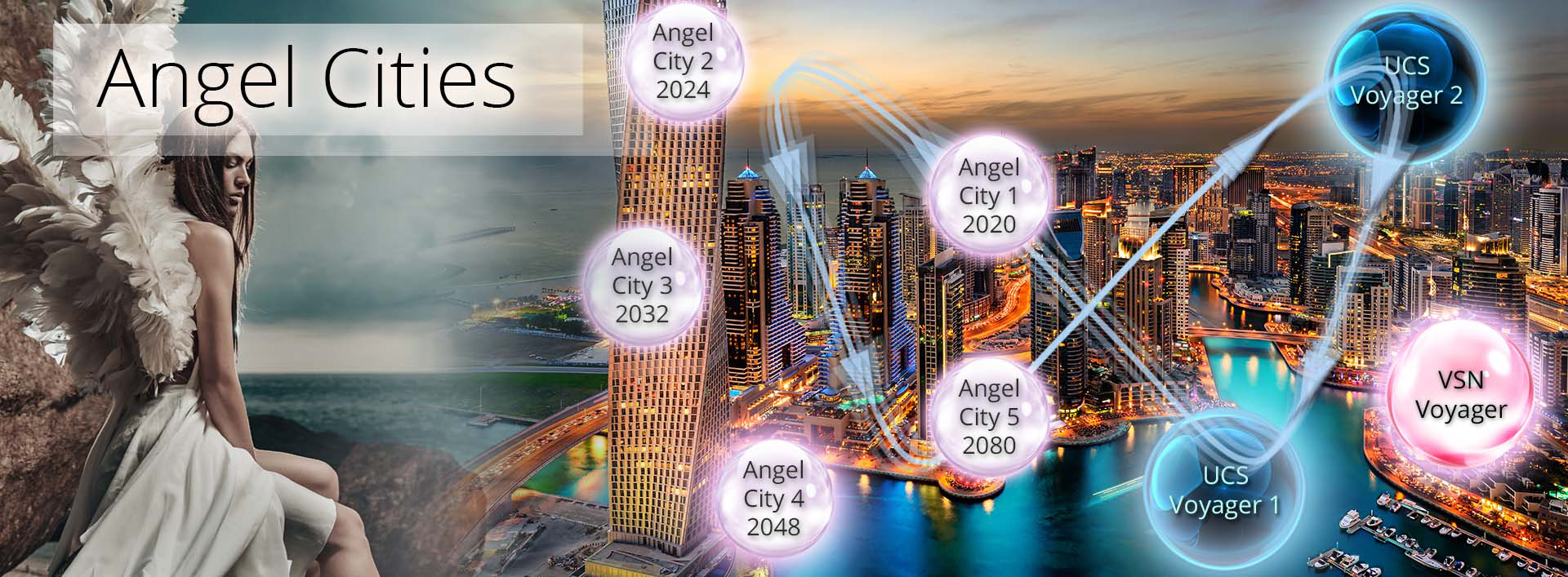 Angel Cities